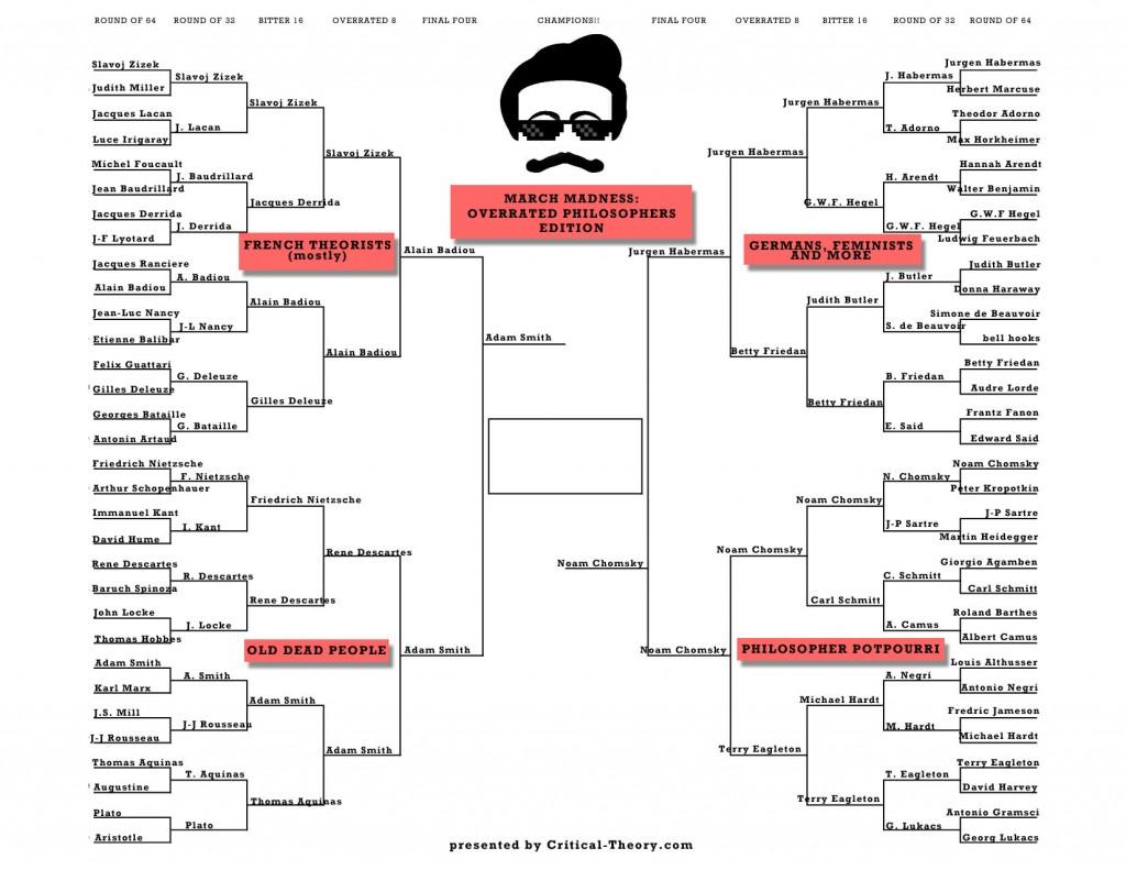philosophy bracket finals