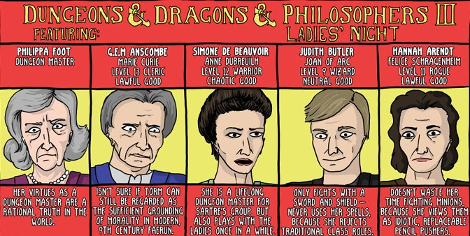 In Which Butler, Arendt and de Beauvoir Play D&D [Comic]
