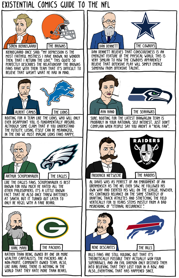 philosophy guide to the nfl