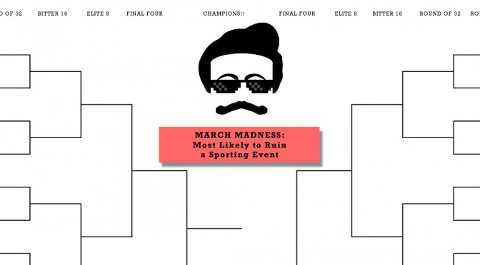 March Madness: Most Likely to Ruin a Sporting Event