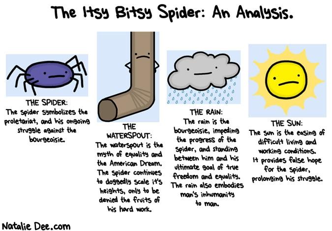 itsy bitsy spider marxist analysis