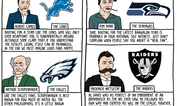A Philosopher's Guide to the NFL [Comic]